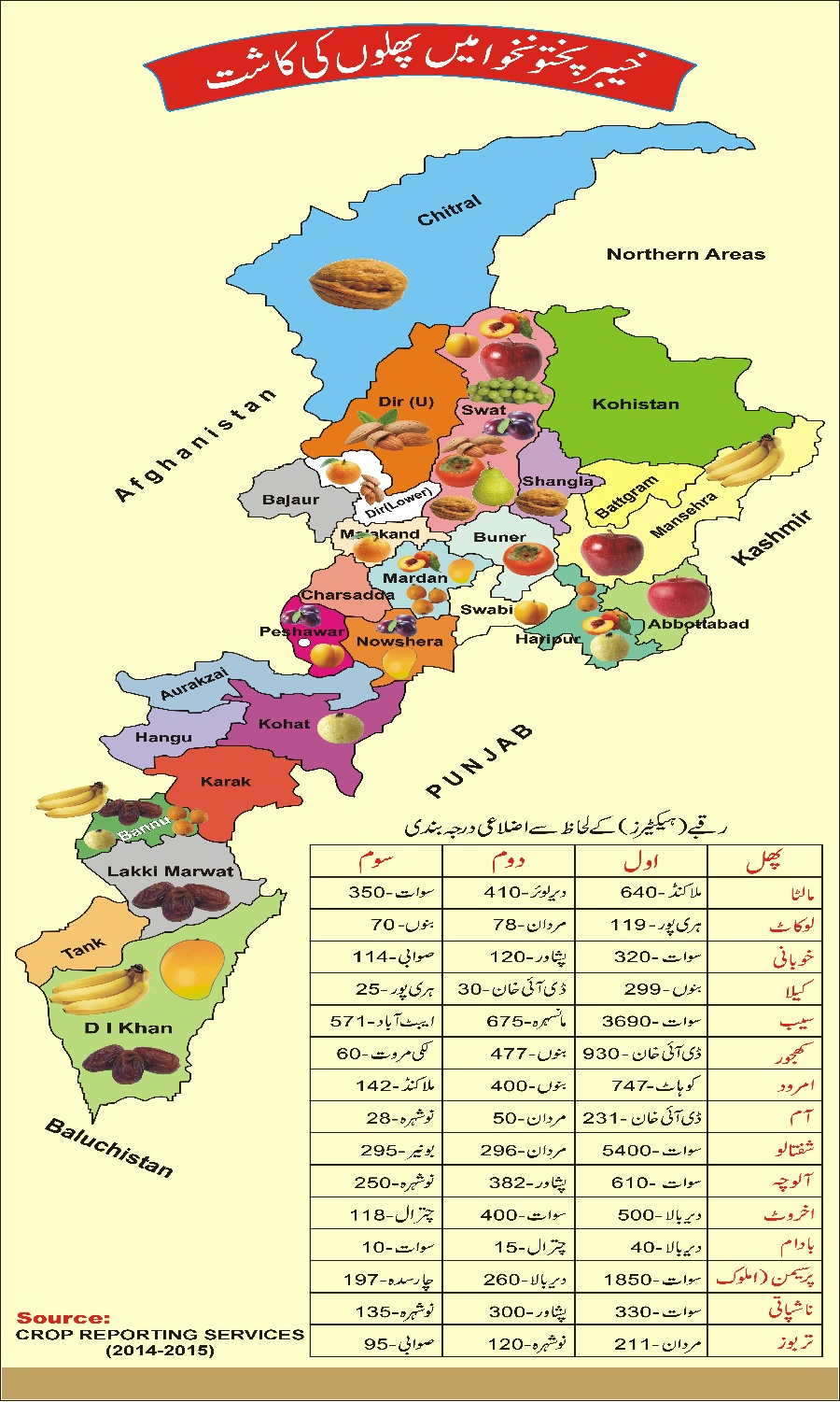 Agriculture_Map