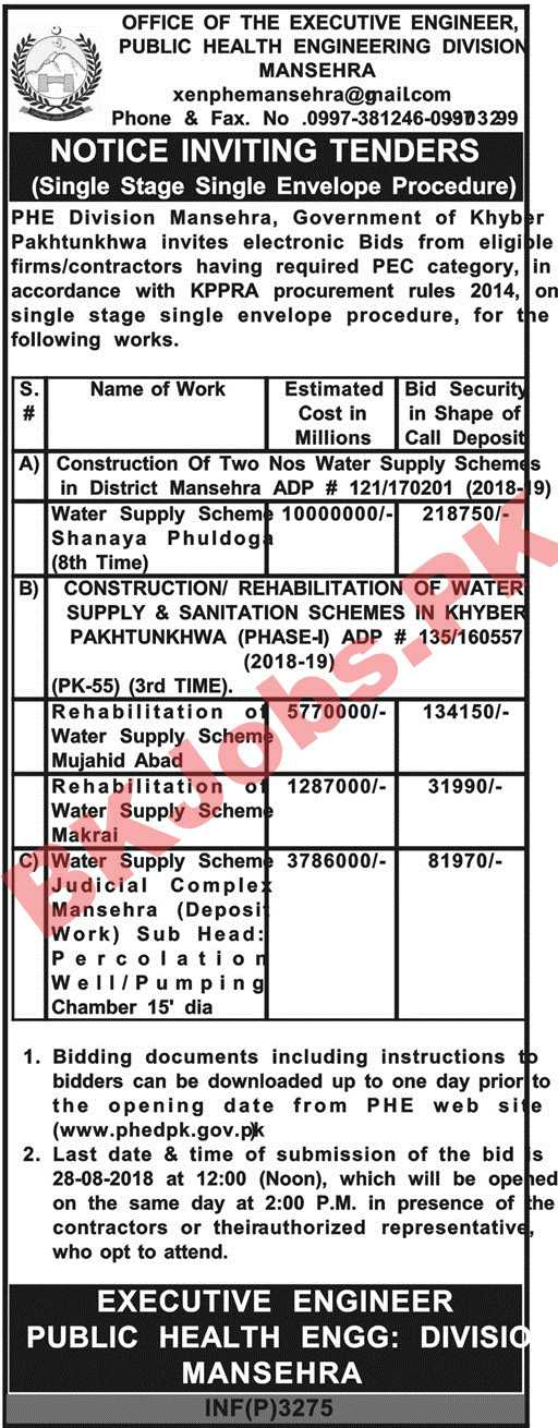 Public_Health_Engineering_Division_Mansehra_Tender_Notice_Latest_Advertisement