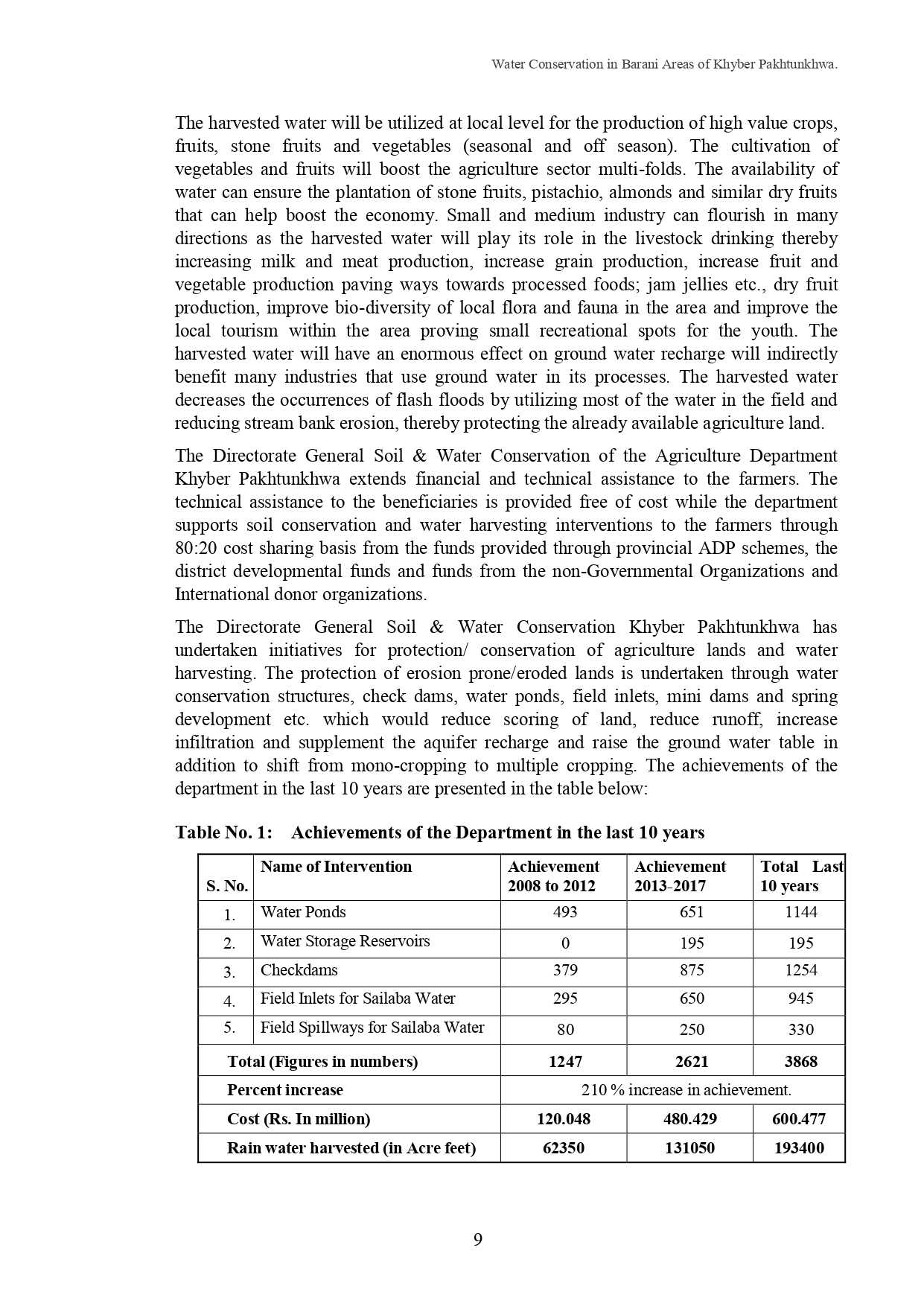FINAL_PC-I_KP-SWC_Water_Conservation_in_Brani_Areas_of_Khyber_Pakhtunkhwa_May_2nd__2019_(WITHOUT_ANNEXURES)_page-0010